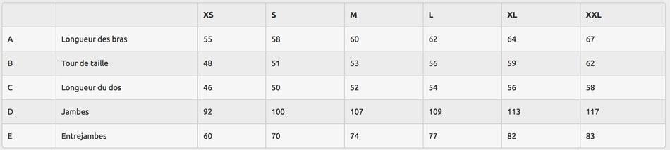 Combinaison Supair - tableau guide des tailles